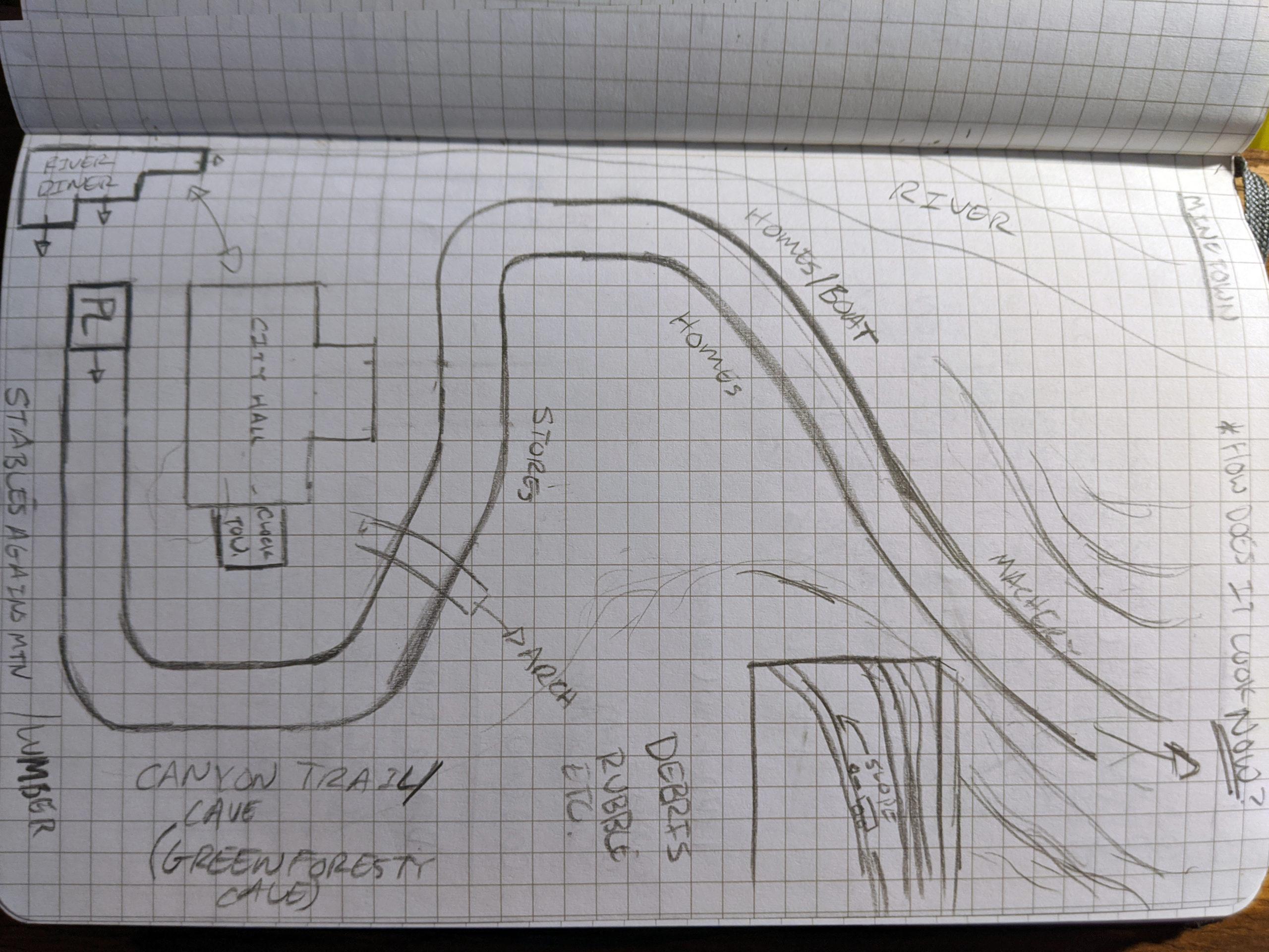 manitboa_v2_sketch